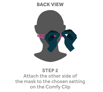 Comfy Clip Guide Step 2 - Attach the other side of the mask to the chosen setting on the comfy clip